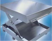 Custom Engineered Lifting Equipment