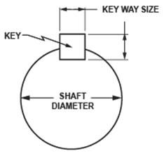 sheaves-shaft-diameter